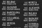 "Narco : ""Dios te odia"" Gira 2015"
